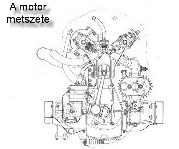 A motor metszete